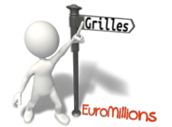 euromillions grids predictions